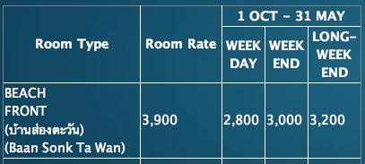 ราคาค่าที่พักบ้านส่องตะวัน ช่วง High Season