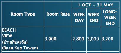 ราคาค่าที่พักบ้านบีชวิว ช่วง High Season