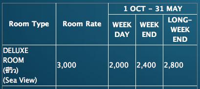 ราคาค่าที่พักห้องระเบียงดาว (Deluxe Room) ช่วง High Season