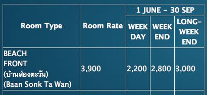 ราคาค่าที่พักบ้านส่องตะวัน ช่วง Low Season