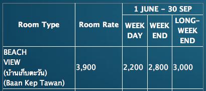 ราคาค่าที่พักบ้านบีชวิว ช่วง Low Season