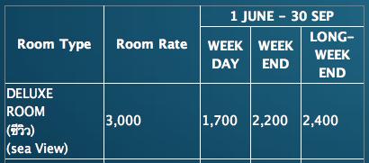 ราคาค่าที่พักห้องระเบียงดาว (Deluxe Room) ช่วง Low Season