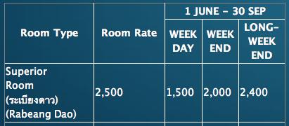 ราคาค่าที่พักห้องระเบียงดาว (Superior) ช่วง Low Season